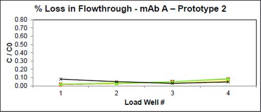 Figure_8_loss_in_flowthrough